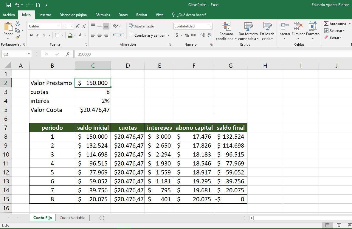 Como hacer una tabla de amortización de préstamos en Excel